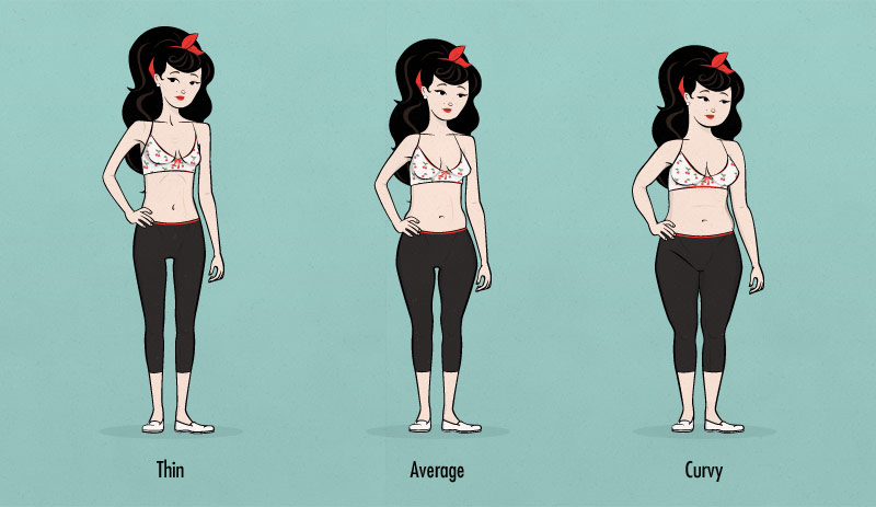 The Most Attractive Female body – Body Types and Body Shapes