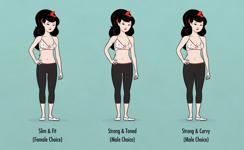 The ideal female body / physique, as far as muscle tone, body fat percentage and size goes