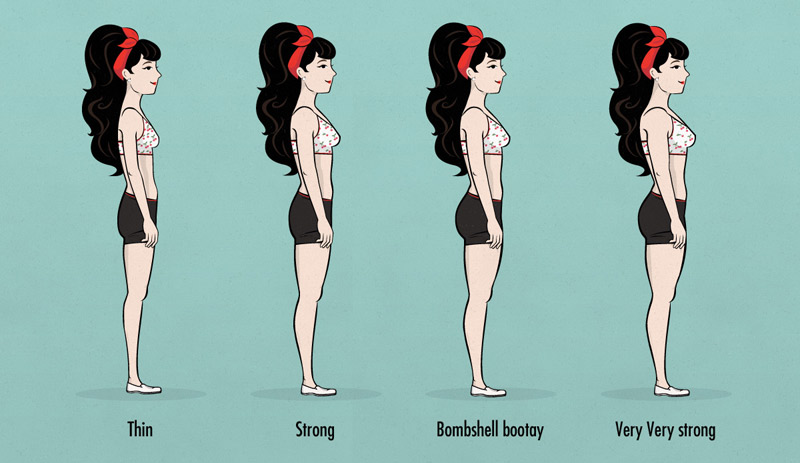 Bombshell Aesthetics The Most Attractive Female Body