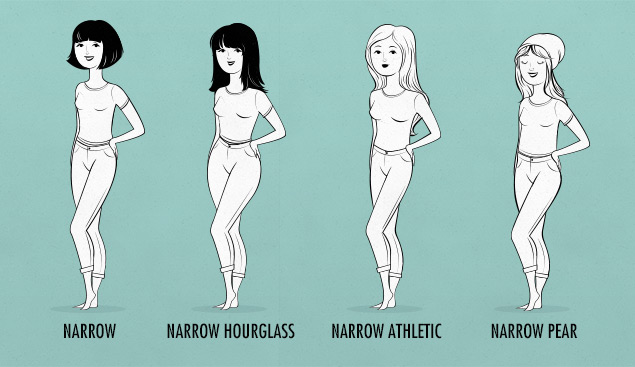 skinny female body shapes—skinny banana, thin pear, slim hourglass, narrow athletic